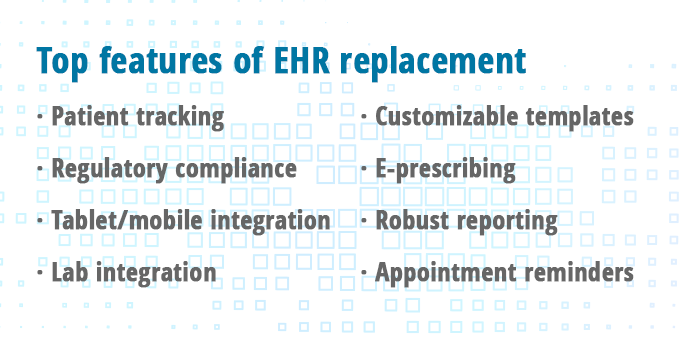 Leading features sought in EHR replacement technology according to Black Book Rankings
